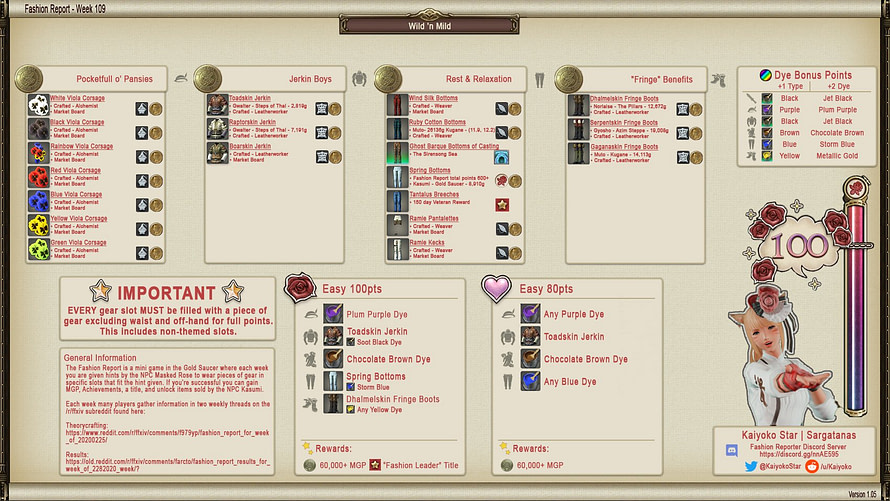 fashion report gold saucer infografica